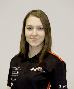 Дарья Горохова